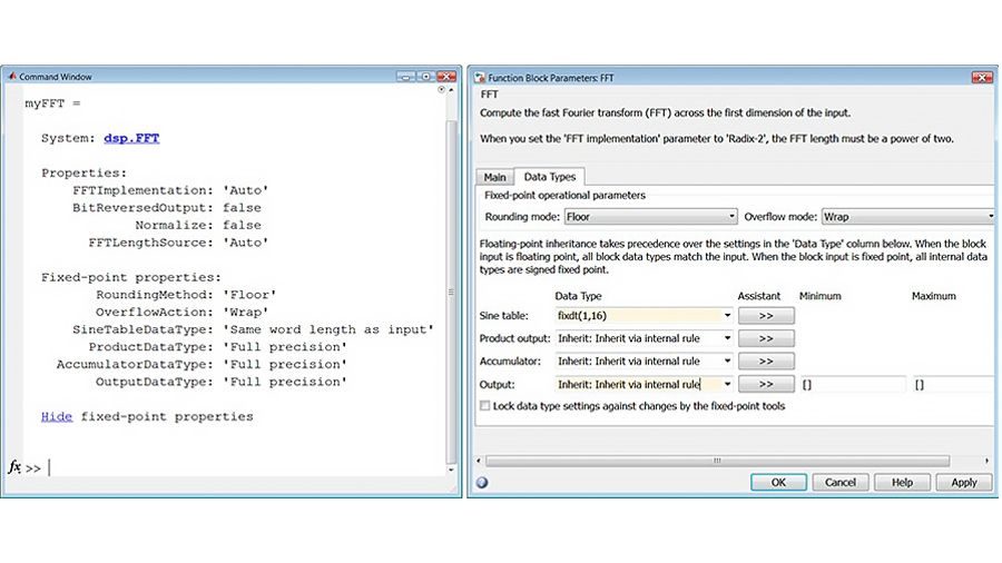 FFT properties for fixed-point data types