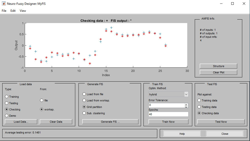 Neuro-Fuzzy Designer app for training Adaptive Neuro-Fuzzy Inference Systems.