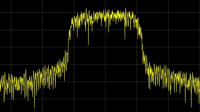 UMTS downlink RMCs and waveforms.