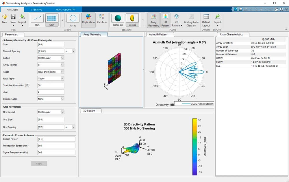 Sensor Array Analyzer with subarray architecture and multiple directivity plots.