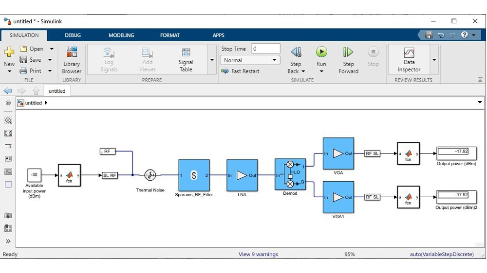 A circuit envelope model automatically generated with the RF Budget Analyzer app.