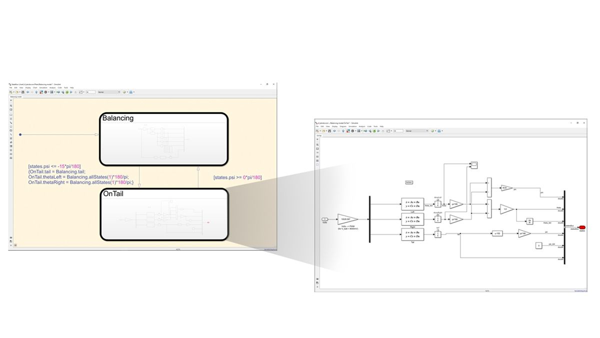 You can model logic in Stateflow to call Simulink and MATLAB algorithms in a periodic or continuous manner.