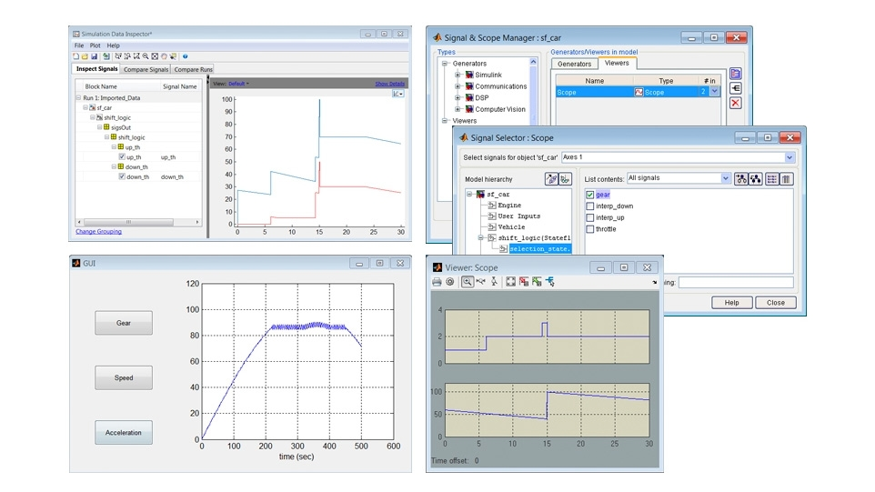 Simulation data visualization options in Stateflow. Top left: Simulink Data Inspector for comparing specific signals; bottom left: custom MATLAB interface for analyzing data; right: Simulink Signal Selector for comparing specific states.