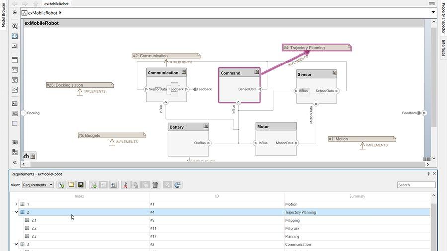 Associate architecture model elements with requirements.