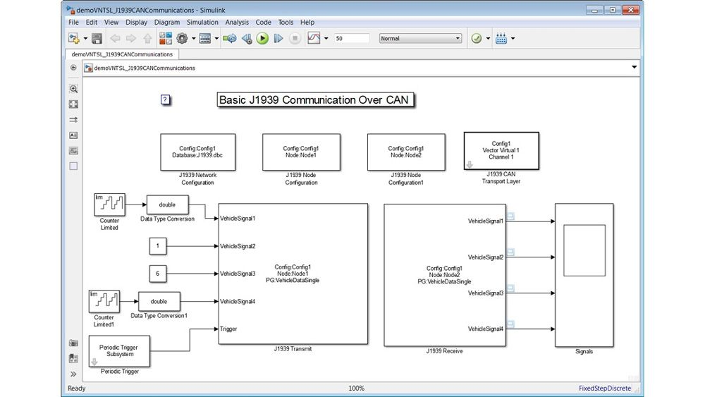 Model showing Simulink blocks used for J1939 Communication.