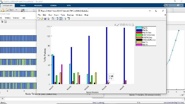 Learn about networking and multi-node system-level simulation capabilities of MATLAB in WLAN Toolbox. Perform QoS or scheduling or contention analysis of Wi-Fi networks in MATLAB.
