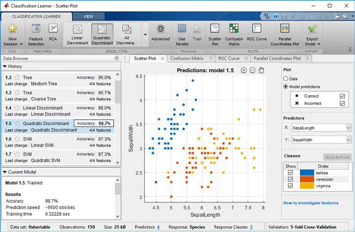 Classification Learner app