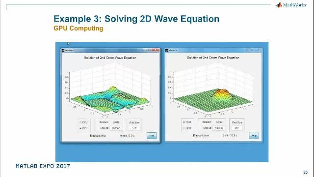 Learn how to boost the execution speed of computationally and data-intensive problems using MATLAB and parallel computing products.
