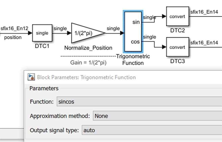 Modeling for FPGA Programming