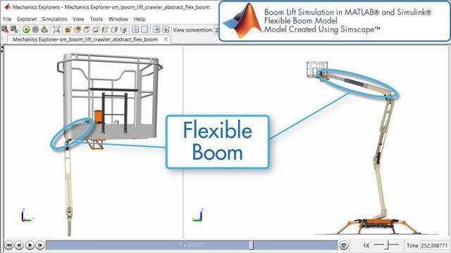Boom Lift, Flexible Boom