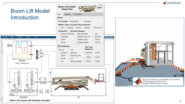 See a boom lift model created in Simscape, including a range of smaller models to individually test any actuators or portions of the hydraulic network. This shortens simulation time so that more tests and refinements can be made in less time.