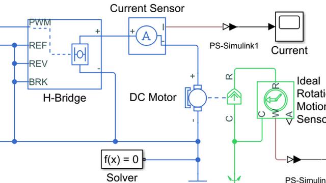 Tutorial: DC Motor Model