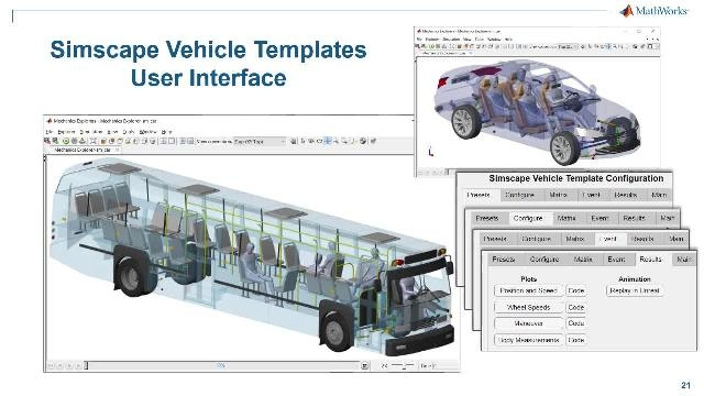 Learn how to use the Simscape Vehicle Templates Configuration app to configure the vehicle and the maneuver you wish to run.