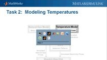 In liberalized power markets the general shift in financial risk exposure creates a need for the development of new modeling tools explicitly fitted to the specific characteristics of decision problems in electricity markets. Everyday MATLAB products
