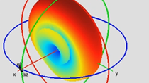 Design, analyze, and visualize antenna elements and antenna arrays using Antenna Toolbox.