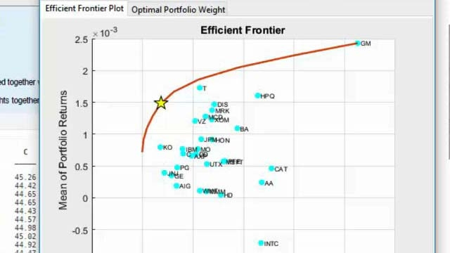 Learn how to perform portfolio optimization in just eight lines of MATLAB code.
