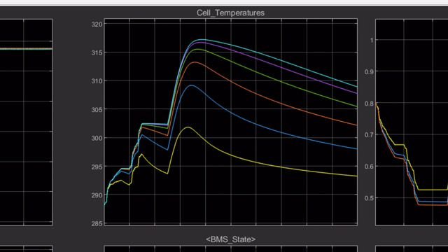 Learn how to model cell balancing algorithms in Simulink.