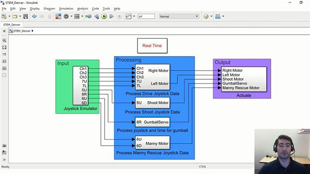Learn how top student teams used Simulink to gain competitive advantages when programming robots for the 2017 season of the BEST Robotics competition.