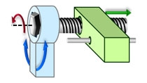 Model a ratchet mechanism driving a leadscrew. The screw turns in one direction and the leadscrew cannot be back-driven by the mechanical load.