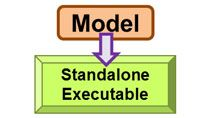 Run a parameter sweep using a standalone executable. Convert the Simscape model to C code to enable rapid testing of parameter values.