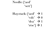 In this video a colleague was looking in a large list to see if each element was a permutation of any element of a shorter list. I name these lists Haystack and Needle so it is easy to remember which I am looking for and which I am looking through. B