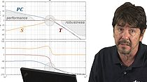 Learn how to achieve desired closed-loop characteristics by shaping open-loop frequency response in this MATLAB Tech Talk by Carlos Osorio.