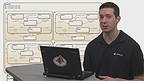 Learn how to design fault management systems using state machines in this MATLAB Tech Talk by Will Campbell.